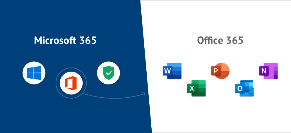 Stop Comparing Microsoft 365 and Office 365 | Big Green IT